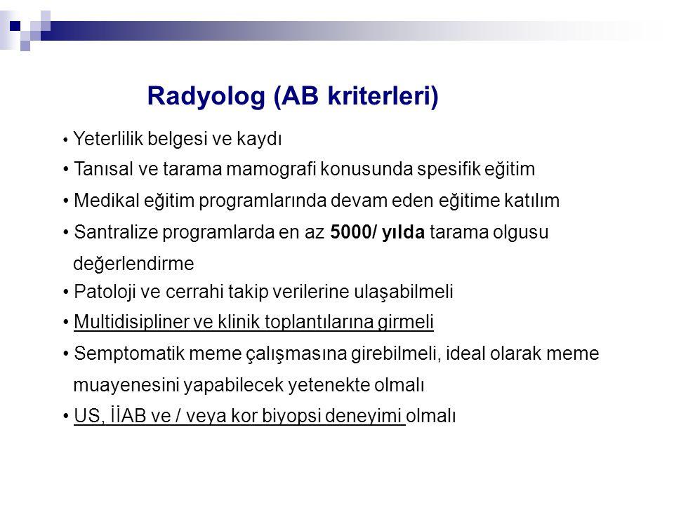 Radyolog (AB kriterleri) Yeterlilik belgesi ve kaydı Tanısal ve tarama mamografi konusunda spesifik eğitim Medikal eğitim programlarında devam eden eğ