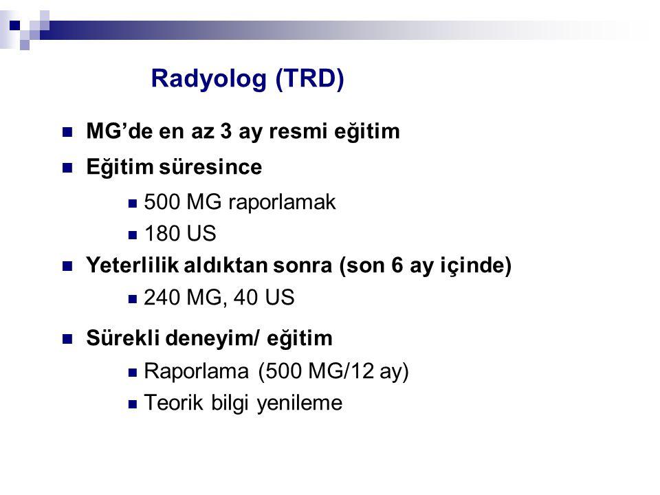 Radyolog (TRD) MG'de en az 3 ay resmi eğitim Eğitim süresince 500 MG raporlamak 180 US Yeterlilik aldıktan sonra (son 6 ay içinde) 240 MG, 40 US Sürek