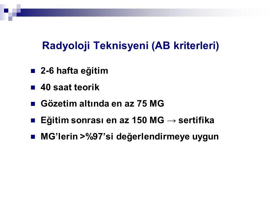 Radyoloji Teknisyeni (AB kriterleri) 2-6 hafta eğitim 40 saat teorik Gözetim altında en az 75 MG Eğitim sonrası en az 150 MG → sertifika MG'lerin >%97