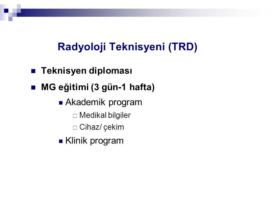 Radyoloji Teknisyeni (TRD) Teknisyen diploması MG eğitimi (3 gün-1 hafta) Akademik program  Medikal bilgiler  Cihaz/ çekim Klinik program