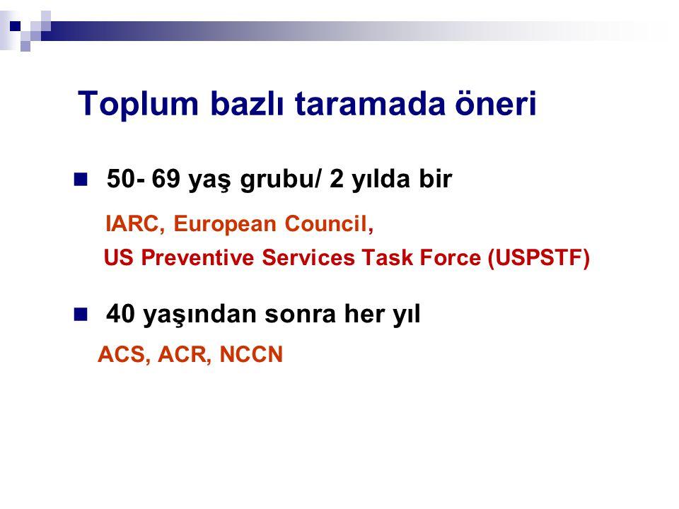 Toplum bazlı taramada öneri 50- 69 yaş grubu/ 2 yılda bir IARC, European Council, US Preventive Services Task Force (USPSTF) 40 yaşından sonra her yıl