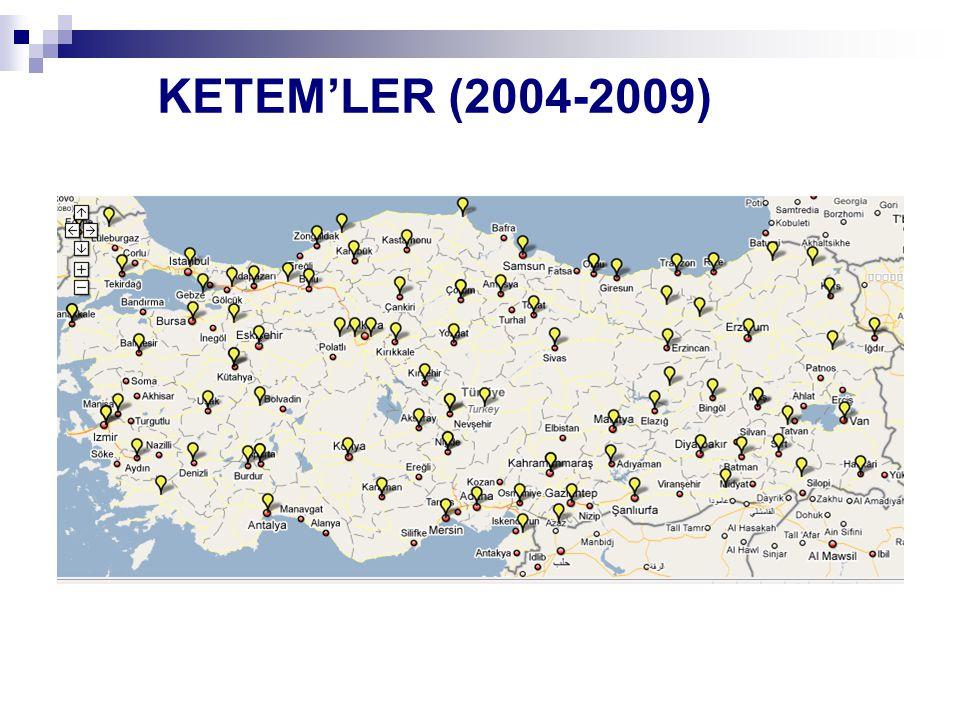 KETEM'LER (2004-2009)