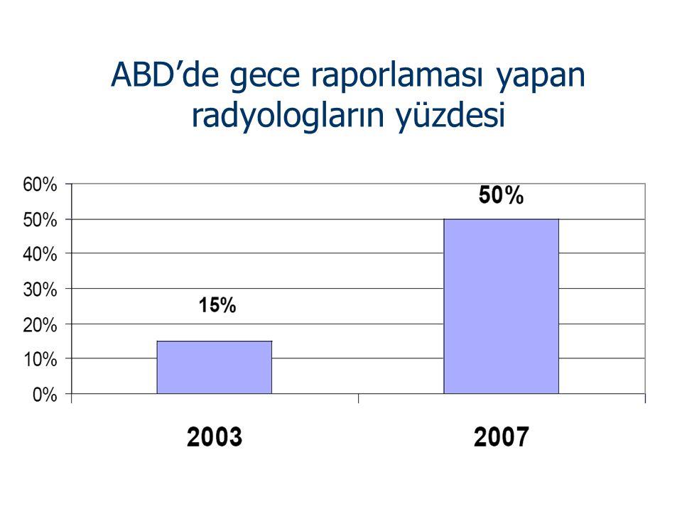 ABD'de gece raporlaması yapan radyologların yüzdesi