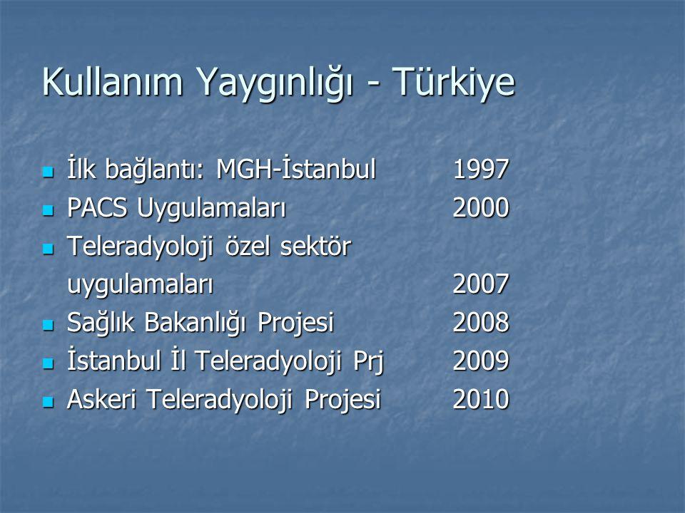 Kullanım Yaygınlığı - Türkiye İlk bağlantı: MGH-İstanbul1997 İlk bağlantı: MGH-İstanbul1997 PACS Uygulamaları2000 PACS Uygulamaları2000 Teleradyoloji