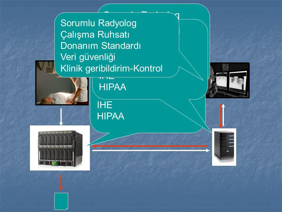 Sorumlu Radyolog Çalışma ruhsatı Sertifikasyon Donanım Standardı Kalite Kontrol DICOM Sorumlu IT elemanı Donanım Standardı Veri güvenliği HL7 IHE HIPA