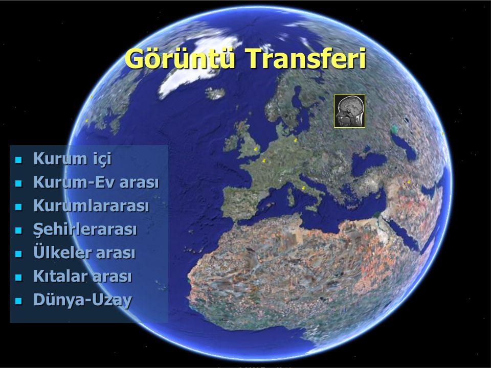 Görüntü Transferi Kurum içi Kurum içi Kurum-Ev arası Kurum-Ev arası Kurumlararası Kurumlararası Şehirlerarası Şehirlerarası Ülkeler arası Ülkeler aras