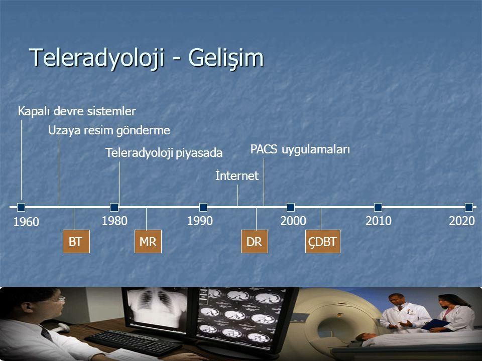 Teleradyoloji - Gelişim 1960 1980 1990 2010 2000 2020 Kapalı devre sistemler Uzaya resim gönderme Teleradyoloji piyasada İnternet PACS uygulamaları BT