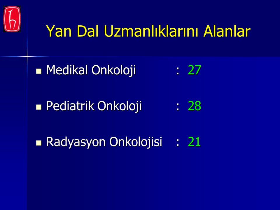 Yan Dal Uzmanlıklarını Alanlar Medikal Onkoloji: 27 Medikal Onkoloji: 27 Pediatrik Onkoloji: 28 Pediatrik Onkoloji: 28 Radyasyon Onkolojisi : 21 Radya