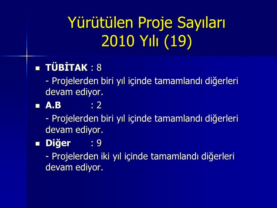 Yürütülen Proje Sayıları 2010 Yılı (19) TÜBİTAK: 8 TÜBİTAK: 8 - Projelerden biri yıl içinde tamamlandı diğerleri devam ediyor. A.B : 2 A.B : 2 - Proje