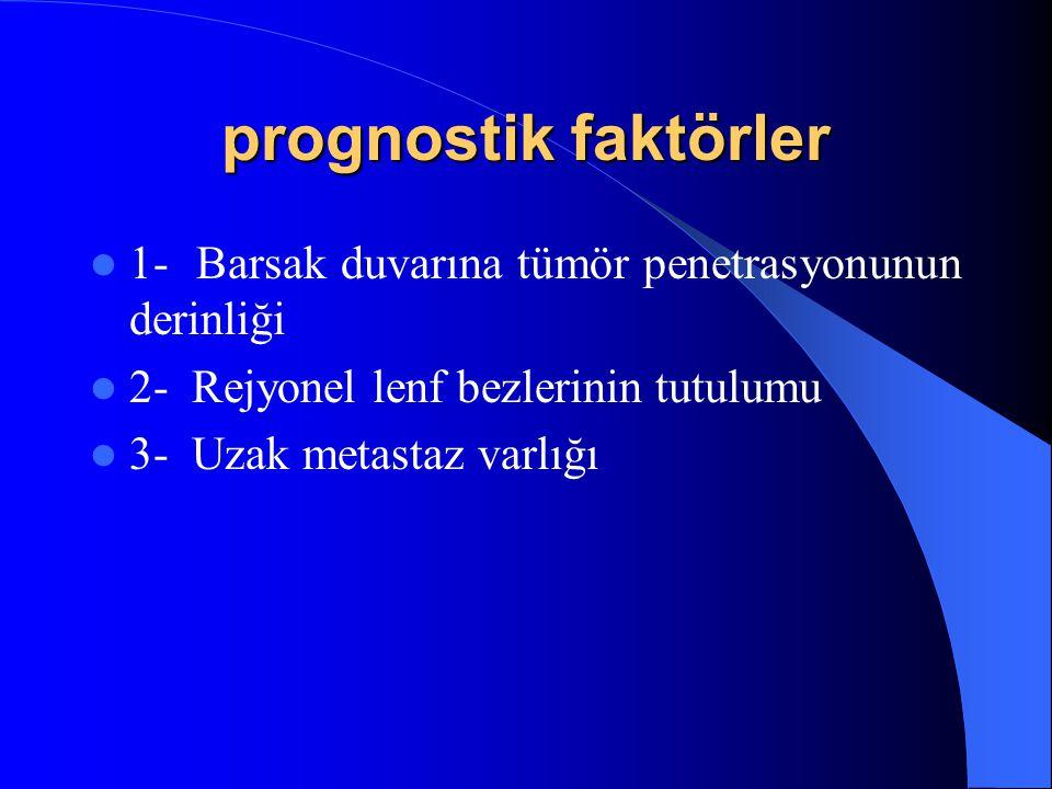 prognostik faktörler 1- Barsak duvarına tümör penetrasyonunun derinliği 2- Rejyonel lenf bezlerinin tutulumu 3- Uzak metastaz varlığı