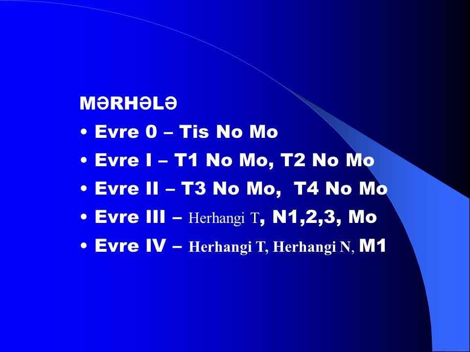 M Ə RH Ə L Ə Evre 0 – Tis No Mo Evre I – T1 No Mo, T2 No Mo Evre II – T3 No Mo, T4 No Mo Evre III – Herhangi T, N1,2,3, Mo Evre IV – Herhangi T, Herha