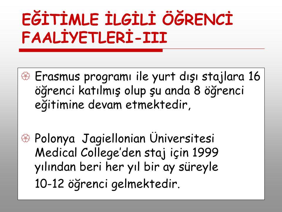  Erasmus programı ile yurt dışı stajlara 16 öğrenci katılmış olup şu anda 8 öğrenci eğitimine devam etmektedir,  Polonya Jagiellonian Üniversitesi Medical College'den staj için 1999 yılından beri her yıl bir ay süreyle 10-12 öğrenci gelmektedir.