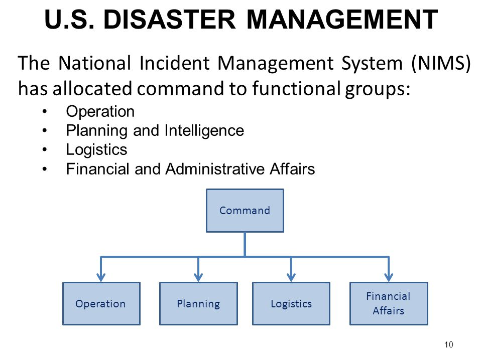 10 U.S. DISASTER MANAGEMENT The National Incident Management System (NIMS) has allocated command to functional groups: Operation Planning and Intellig