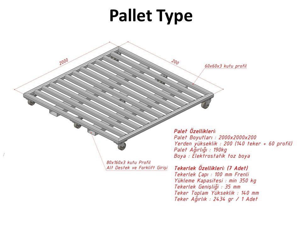 Pallet Type /