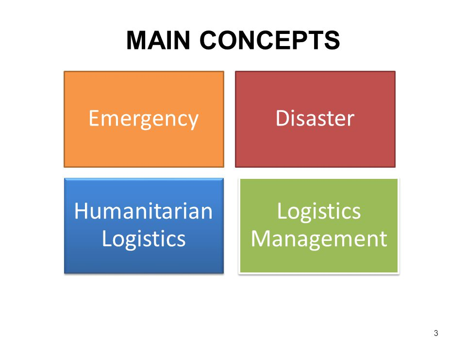 3 MAIN CONCEPTS EmergencyDisaster Humanitarian Logistics Logistics Management