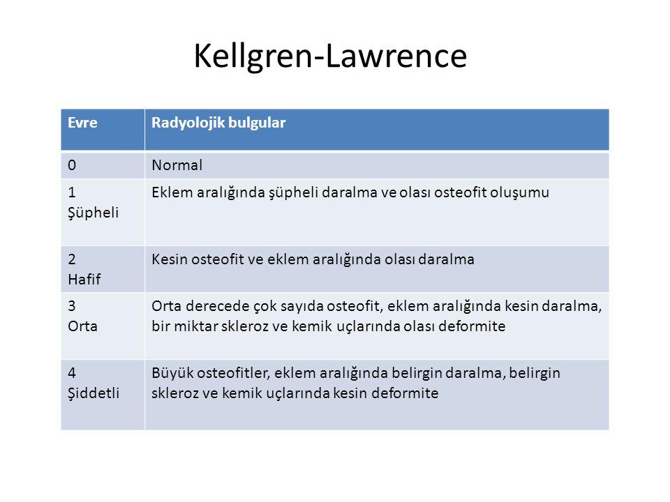Kellgren-Lawrence EvreRadyolojik bulgular 0Normal 1 Şüpheli Eklem aralığında şüpheli daralma ve olası osteofit oluşumu 2 Hafif Kesin osteofit ve eklem