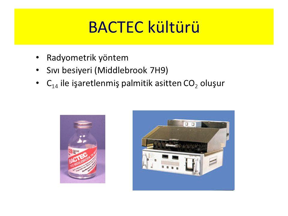 BACTEC kültürü Radyometrik yöntem Sıvı besiyeri (Middlebrook 7H9) C 14 ile işaretlenmiş palmitik asitten CO 2 oluşur