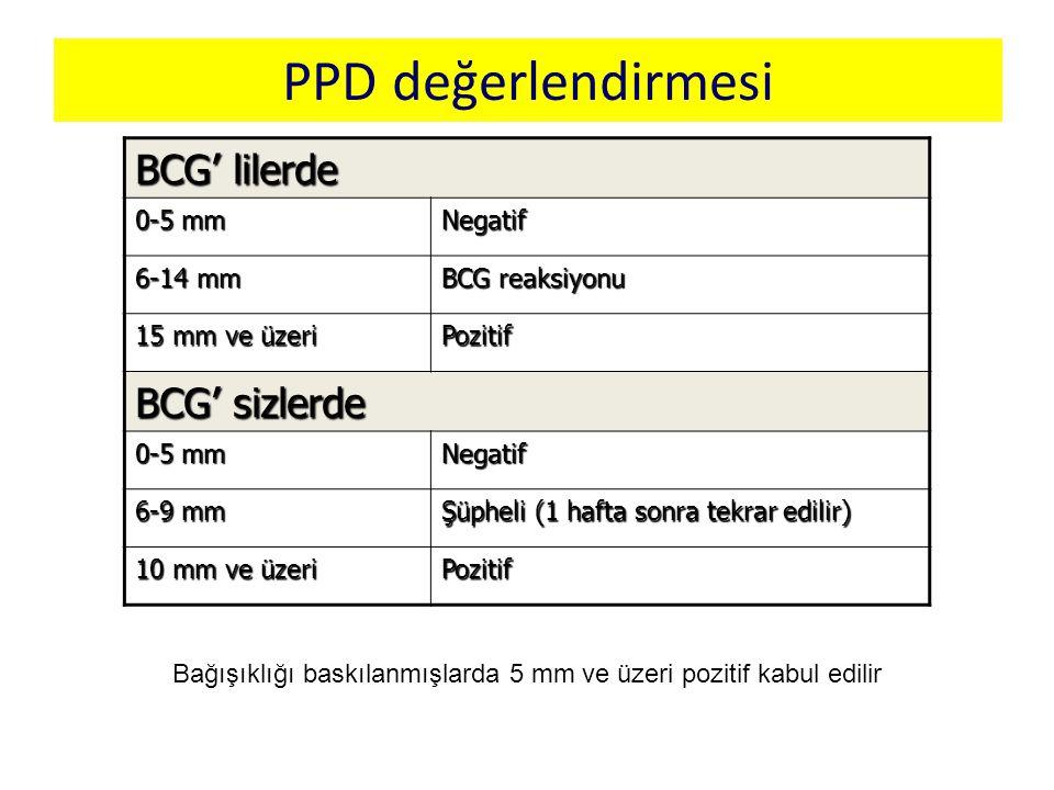 PPD değerlendirmesi BCG' lilerde 0-5 mm Negatif 6-14 mm BCG reaksiyonu 15 mm ve üzeri Pozitif BCG' sizlerde 0-5 mm Negatif 6-9 mm Şüpheli (1 hafta son