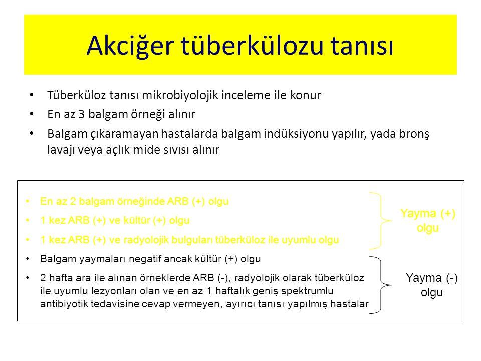 Akciğer tüberkülozu tanısı Tüberküloz tanısı mikrobiyolojik inceleme ile konur En az 3 balgam örneği alınır Balgam çıkaramayan hastalarda balgam indük