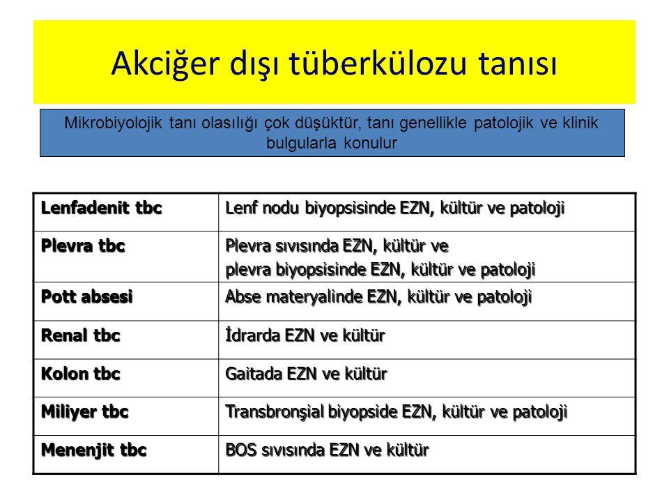 Akciğer dışı tüberkülozu tanısı Lenfadenit tbc Lenf nodu biyopsisinde EZN, kültür ve patoloji Plevra tbc Plevra sıvısında EZN, kültür ve plevra biyops
