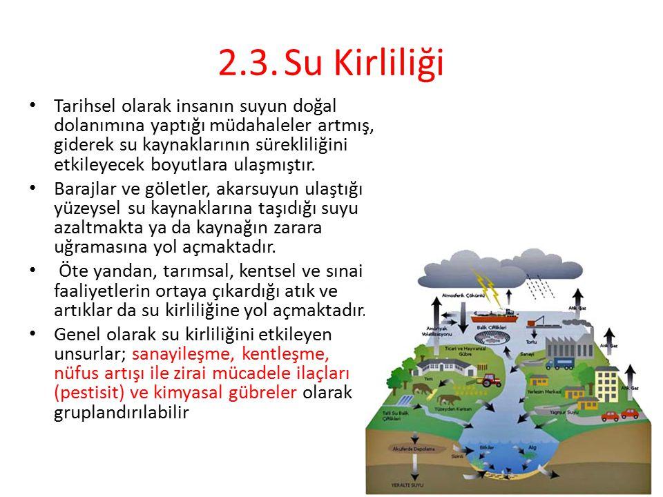 2.3.Su Kirliliği Tarihsel olarak insanın suyun doğal dolanımına yaptığı müdahaleler artmış, giderek su kaynaklarının sürekliliğini etkileyecek boyutla