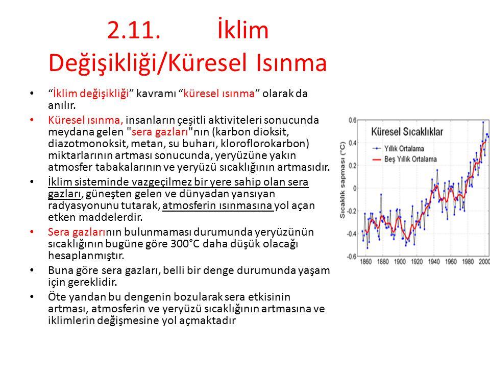 """2.11. İklim Değişikliği/Küresel Isınma """"İklim değişikliği"""" kavramı """"küresel ısınma"""" olarak da anılır. Küresel ısınma, insanların çeşitli aktiviteleri"""