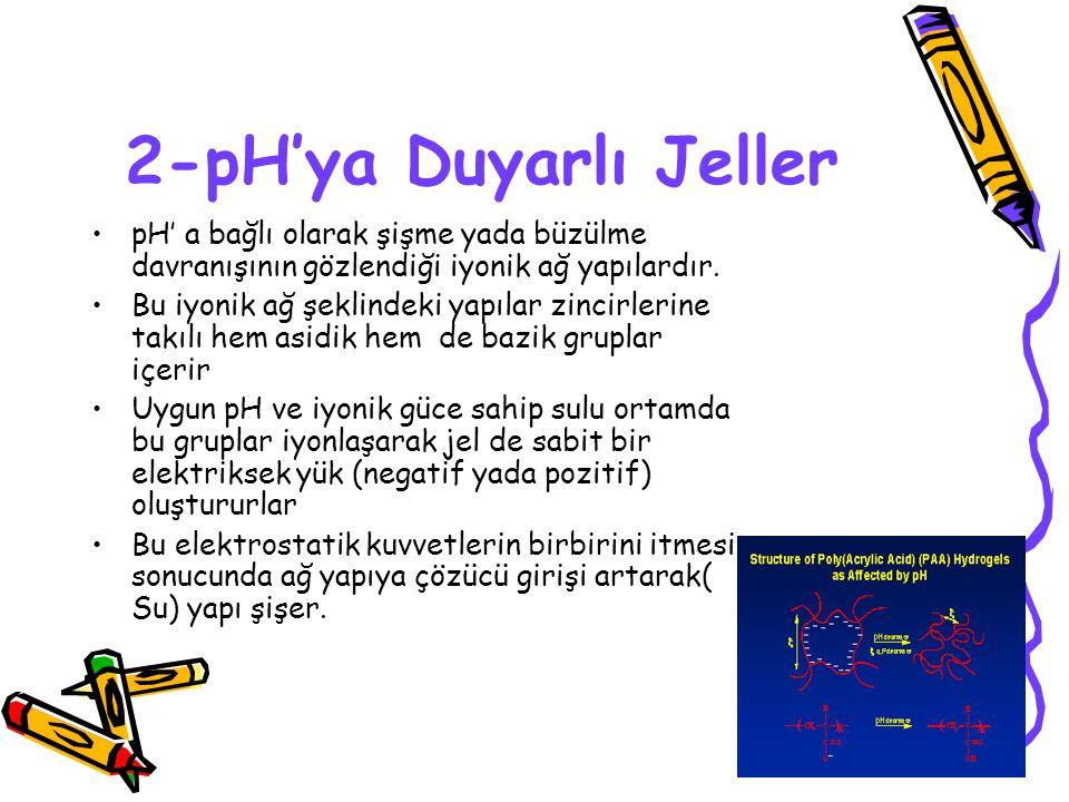 2-pH'ya Duyarlı Jeller pH' a bağlı olarak şişme yada büzülme davranışının gözlendiği iyonik ağ yapılardır.