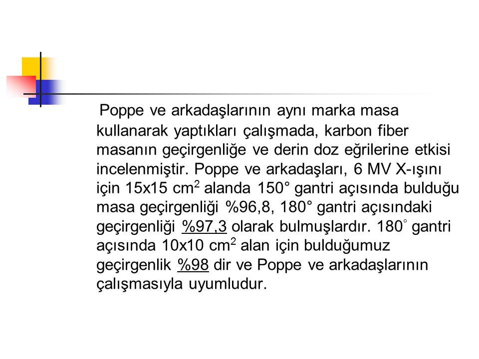 Poppe ve arkadaşlarının aynı marka masa kullanarak yaptıkları çalışmada, karbon fiber masanın geçirgenliğe ve derin doz eğrilerine etkisi incelenmişti