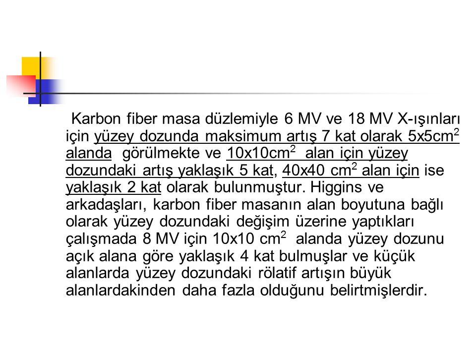 Karbon fiber masa düzlemiyle 6 MV ve 18 MV X-ışınları için yüzey dozunda maksimum artış 7 kat olarak 5x5cm 2 alanda görülmekte ve 10x10cm 2 alan için