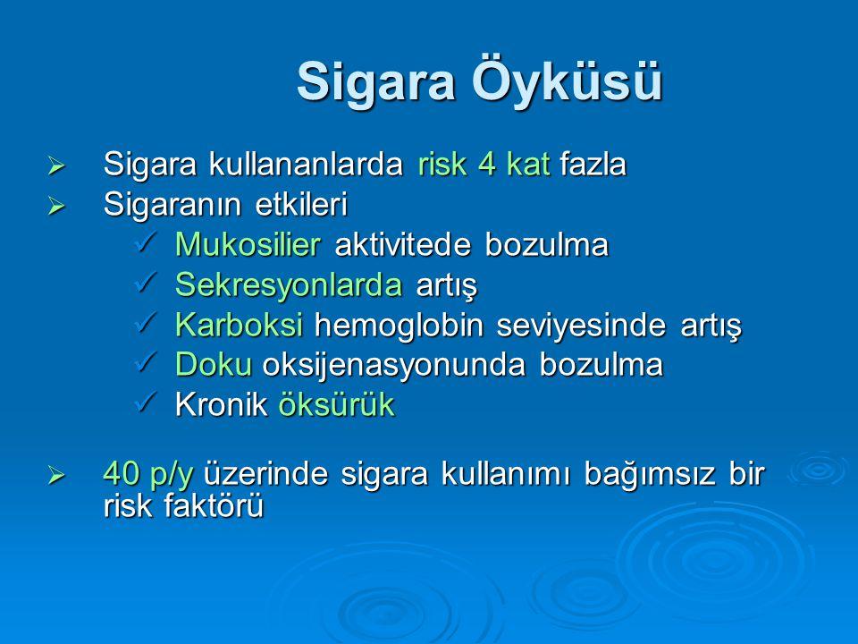 Sigara Öyküsü Sigara Öyküsü  Sigara kullananlarda risk 4 kat fazla  Sigaranın etkileri Mukosilier aktivitede bozulma Mukosilier aktivitede bozulma Sekresyonlarda artış Sekresyonlarda artış Karboksi hemoglobin seviyesinde artış Karboksi hemoglobin seviyesinde artış Doku oksijenasyonunda bozulma Doku oksijenasyonunda bozulma Kronik öksürük Kronik öksürük  40 p/y üzerinde sigara kullanımı bağımsız bir risk faktörü