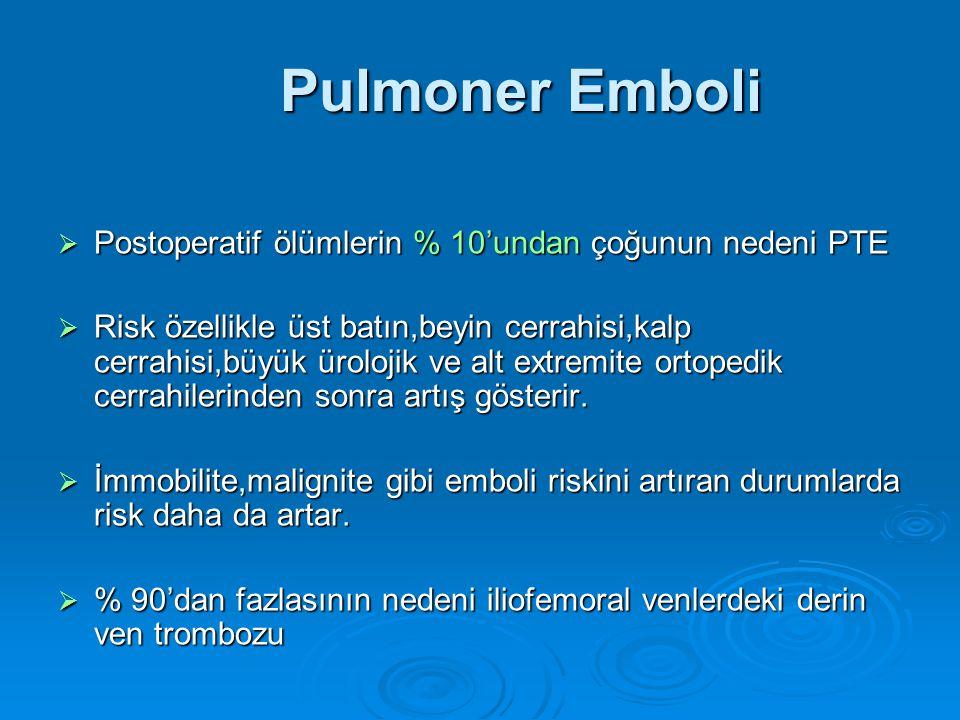Pulmoner Emboli Pulmoner Emboli  Postoperatif ölümlerin % 10'undan çoğunun nedeni PTE  Risk özellikle üst batın,beyin cerrahisi,kalp cerrahisi,büyük ürolojik ve alt extremite ortopedik cerrahilerinden sonra artış gösterir.