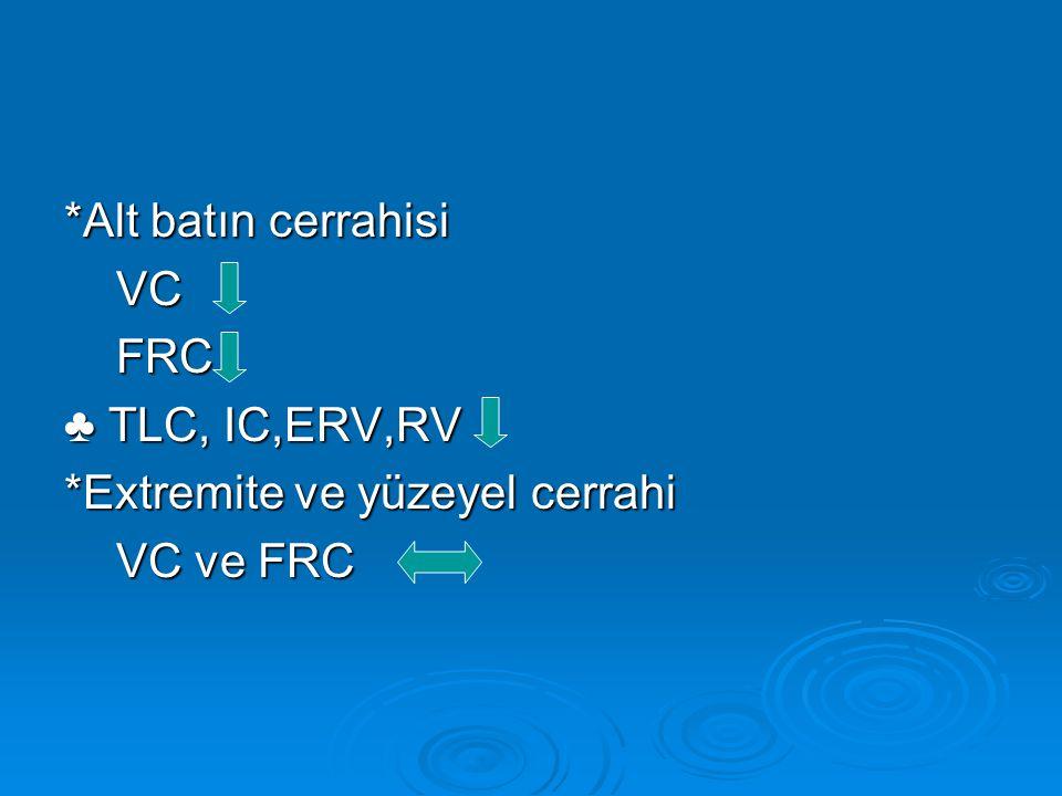 *Alt batın cerrahisi VC VC FRC FRC ♣ TLC, IC,ERV,RV *Extremite ve yüzeyel cerrahi VC ve FRC VC ve FRC