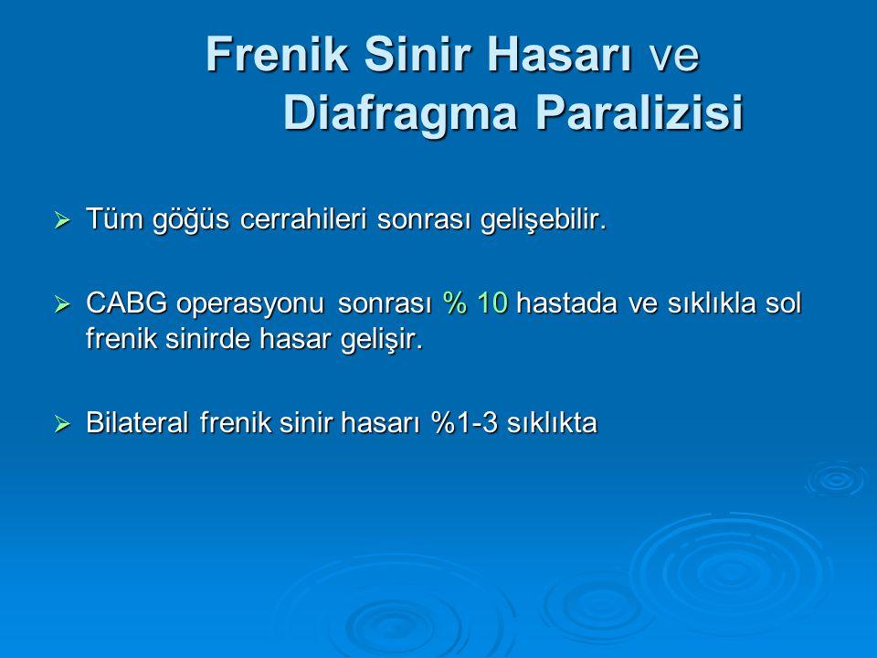 Frenik Sinir Hasarı ve Diafragma Paralizisi Frenik Sinir Hasarı ve Diafragma Paralizisi  Tüm göğüs cerrahileri sonrası gelişebilir.