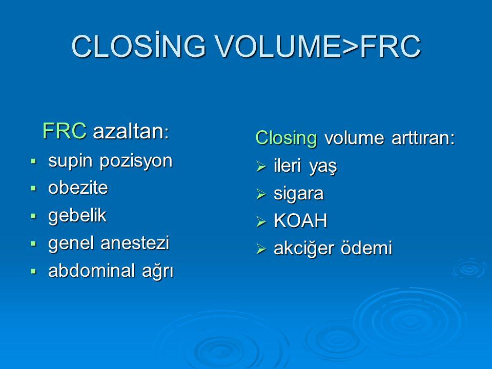 CLOSİNG VOLUME>FRC FRC azaltan : FRC azaltan :  supin pozisyon  obezite  gebelik  genel anestezi  abdominal ağrı Closing volume arttıran:  ileri yaş  sigara  KOAH  akciğer ödemi