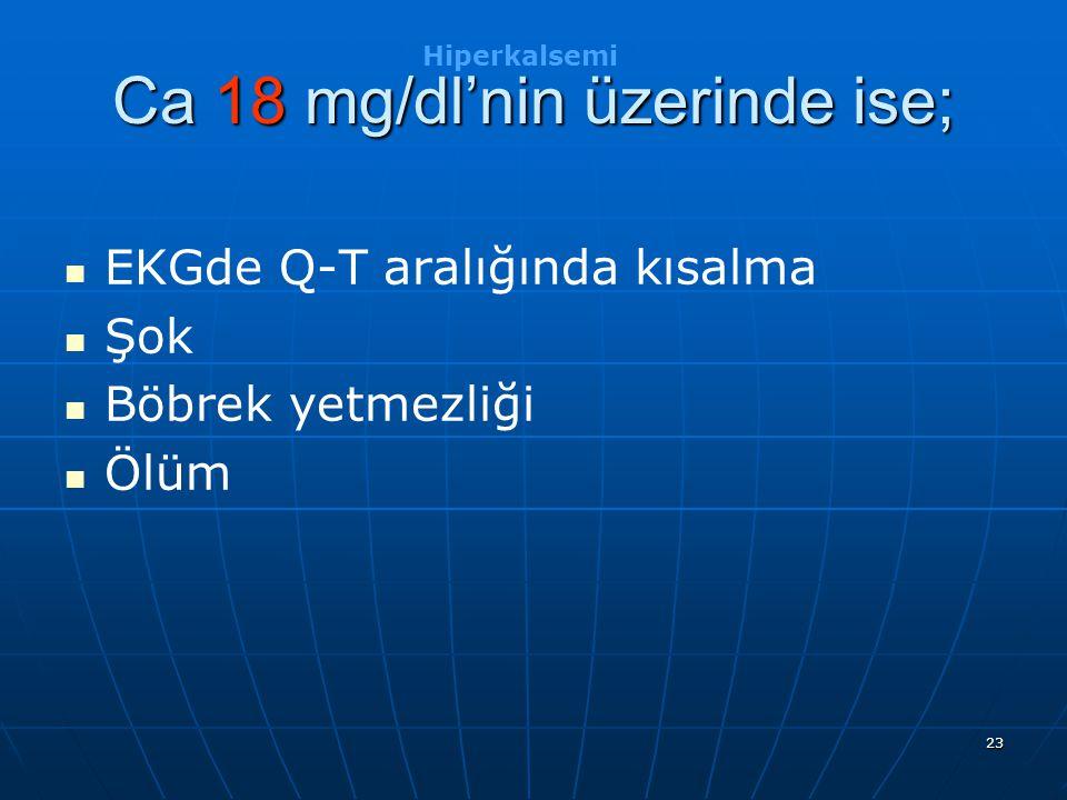 23 Ca 18 mg/dl'nin üzerinde ise; EKGde Q-T aralığında kısalma Şok Böbrek yetmezliği Ölüm Hiperkalsemi