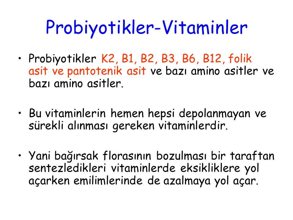 Probiyotikler-Vitaminler Probiyotikler K2, B1, B2, B3, B6, B12, folik asit ve pantotenik asit ve bazı amino asitler ve bazı amino asitler. Bu vitaminl