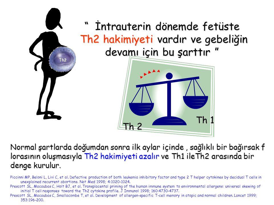 """"""" İntrauterin dönemde fetüste Th2 hakimiyeti vardır ve gebeliğin devamı için bu şarttır """" Th2 hakimiyeti vardır ve gebeliğin devamı için bu şarttır """""""