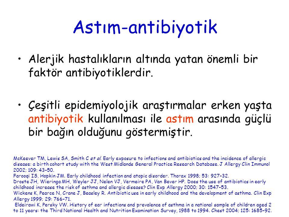 Astım-antibiyotik Alerjik hastalıkların altında yatan önemli bir faktör antibiyotiklerdir. Çeşitli epidemiyolojik araştırmalar erken yaşta antibiyotik