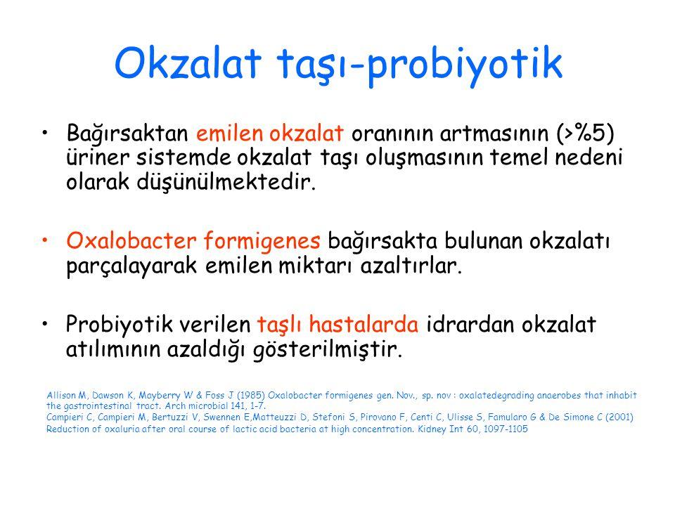 Okzalat taşı-probiyotik Bağırsaktan emilen okzalat oranının artmasının (>%5) üriner sistemde okzalat taşı oluşmasının temel nedeni olarak düşünülmekte