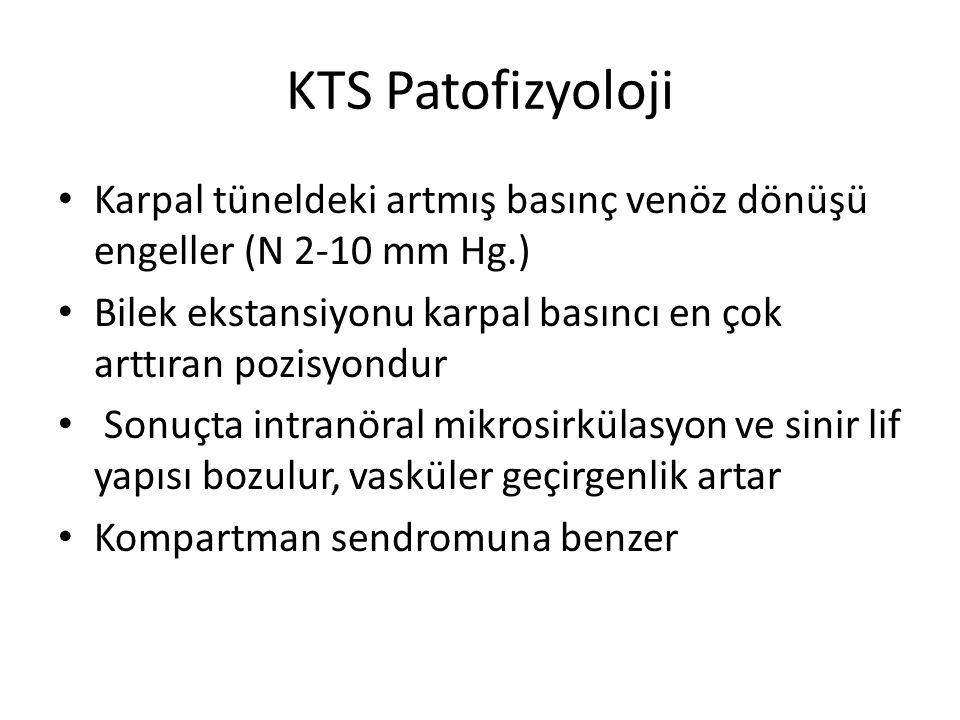 KTS Patofizyoloji Karpal tüneldeki artmış basınç venöz dönüşü engeller (N 2-10 mm Hg.) Bilek ekstansiyonu karpal basıncı en çok arttıran pozisyondur S