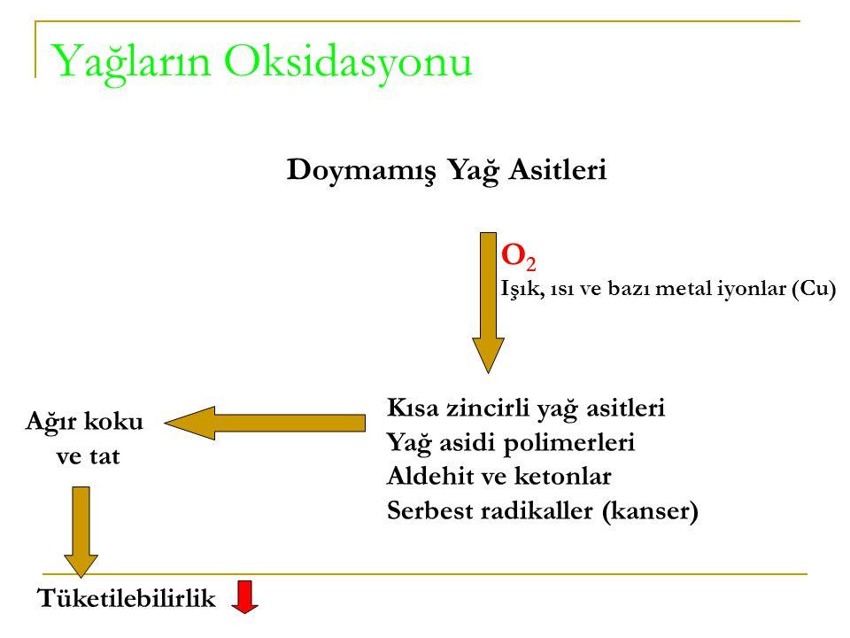 Yağların Hidrojenasyonu Doymamış yağ asiti Doymuş yağ asiti H CH3 I (CH2)7 II CH II CH I (CH2)7 I COOH + 2H CH3 I (CH2)16 I COOH