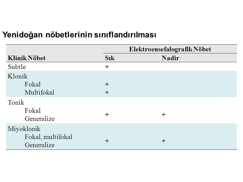 Elektroensefalografik Nöbet Klinik NöbetSıkNadir Subtle+ Klonik Fokal Multifokal ++++ Tonik Fokal Generalize ++ Miyoklonik Fokal, multifokal Generaliz