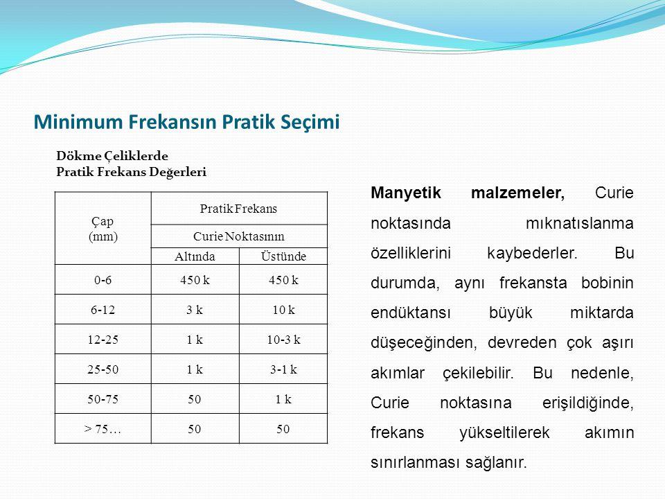 Minimum Frekansın Pratik Seçimi Çap (mm) Pratik Frekans Curie Noktasının AltındaÜstünde 0-6450 k 6-123 k10 k 12-251 k10-3 k 25-501 k3-1 k 50-75501 k >