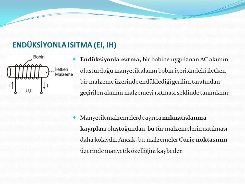 ENDÜKSİYONLA ISITMA (EI, IH) Endüksiyonla ısıtma, bir bobine uygulanan AC akımın oluşturduğu manyetik alanın bobin içerisindeki iletken bir malzeme üz