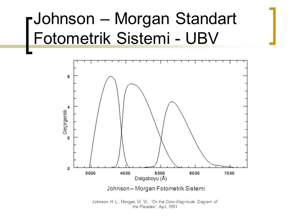 "Johnson – Morgan Standart Fotometrik Sistemi - UBV Johnson – Morgan Fotometrik Sistemi Johnson, H. L.; Morgan, W. W., ""On the Color-Magnitude Diagram"