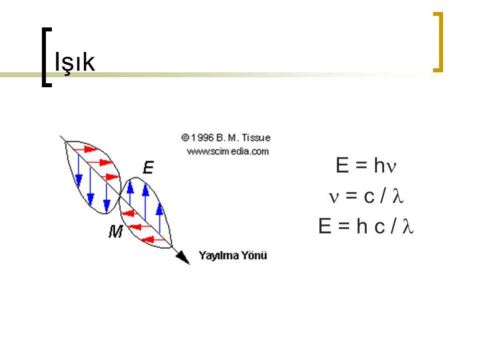 Renk Ölçeği Örnek : B – V renk ölçeği B – V = m B - m V http://spiff.rit.edu/classes/phys440/lectures/color/