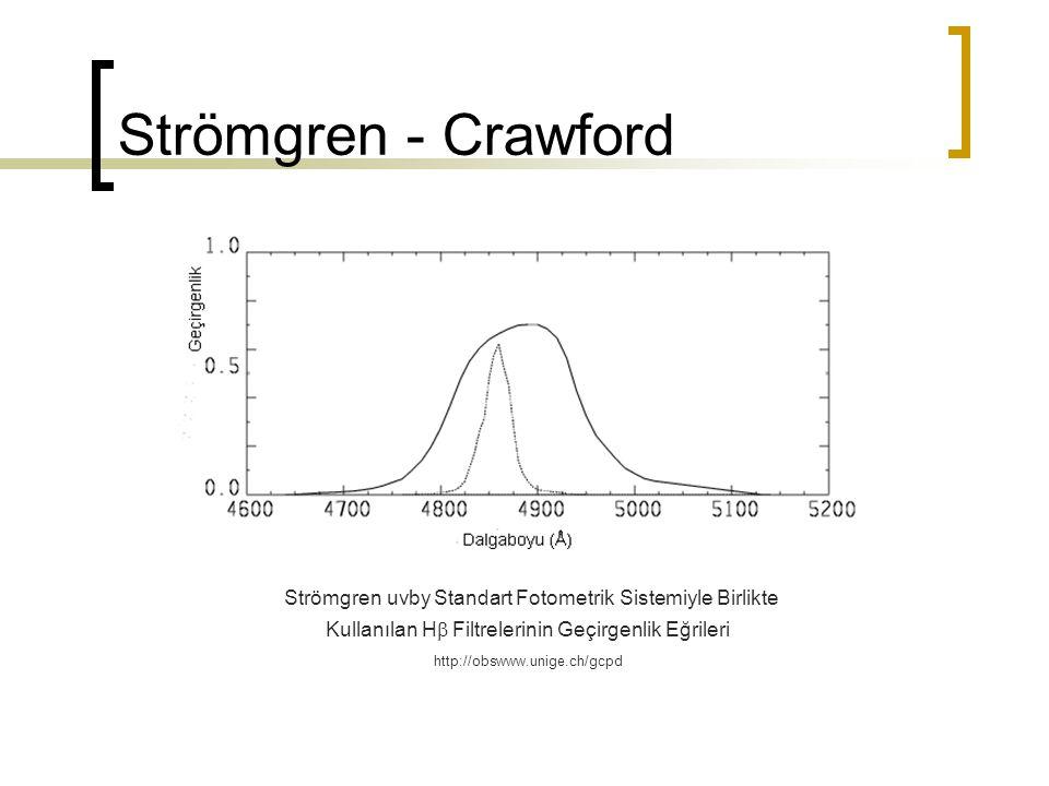 Strömgren - Crawford Strömgren uvby Standart Fotometrik Sistemiyle Birlikte Kullanılan H  Filtrelerinin Geçirgenlik Eğrileri http://obswww.unige.ch/g