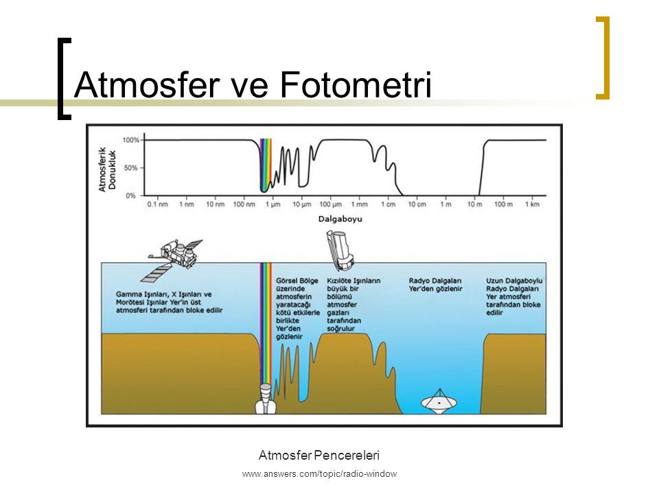 Atmosfer ve Fotometri Atmosfer Pencereleri www.answers.com/topic/radio-window