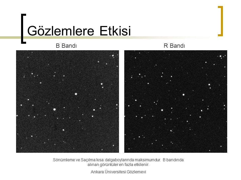 Gözlemlere Etkisi Sönümleme ve Saçılma kısa dalgaboylarında maksimumdur. B bandında alınan görüntüler en fazla etkilenir. Ankara Üniversitesi Gözlemev