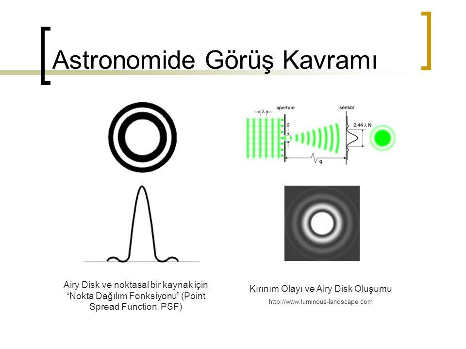 """Astronomide Görüş Kavramı Airy Disk ve noktasal bir kaynak için """"Nokta Dağılım Fonksiyonu"""" (Point Spread Function, PSF) Kırınım Olayı ve Airy Disk Olu"""